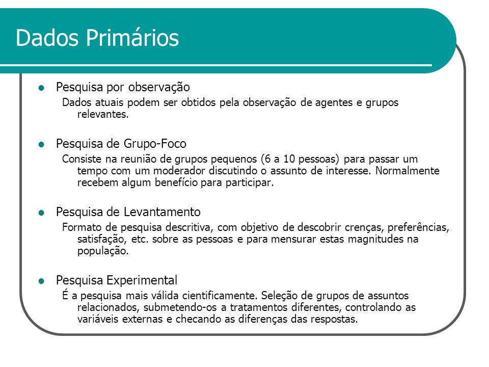 Dados Primários Pesquisa por observação Pesquisa de Grupo-Foco