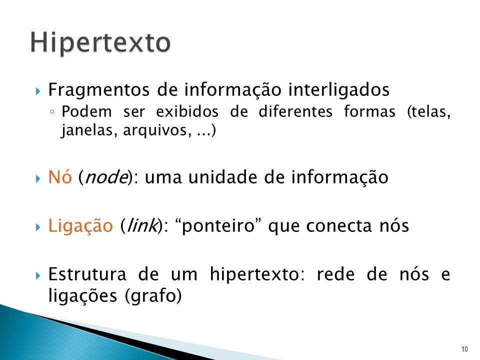Hipertexto Fragmentos de informação interligados