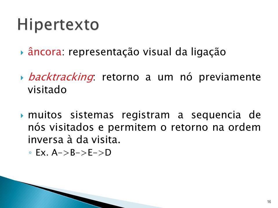 Hipertexto âncora: representação visual da ligação