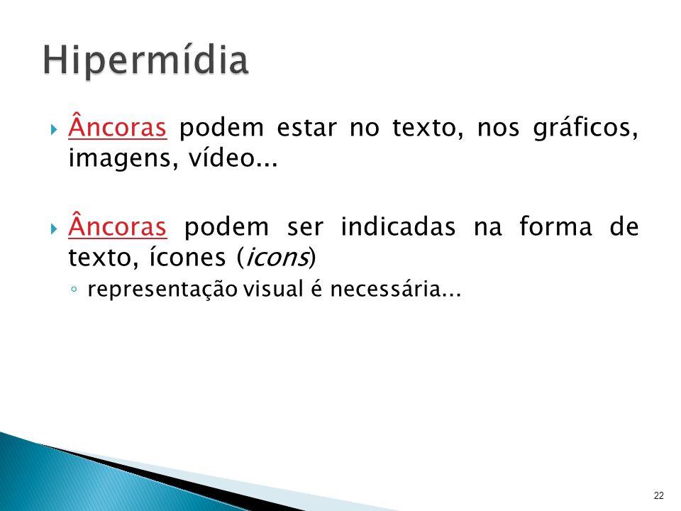 Hipermídia Âncoras podem estar no texto, nos gráficos, imagens, vídeo... Âncoras podem ser indicadas na forma de texto, ícones (icons)