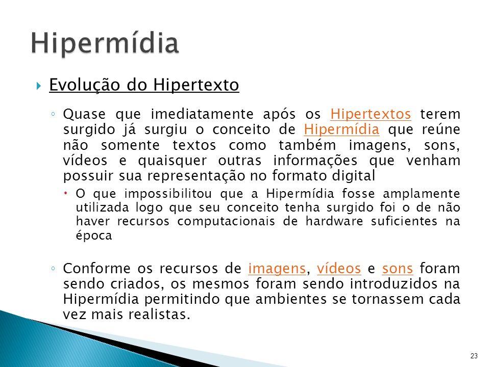 Hipermídia Evolução do Hipertexto