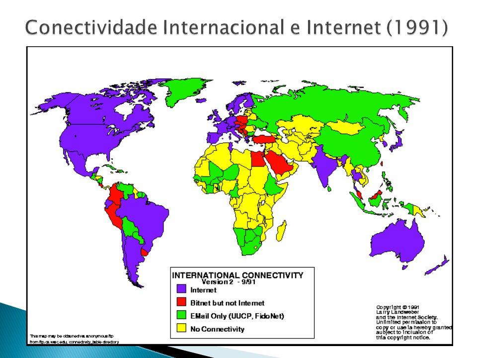 Conectividade Internacional e Internet (1991)