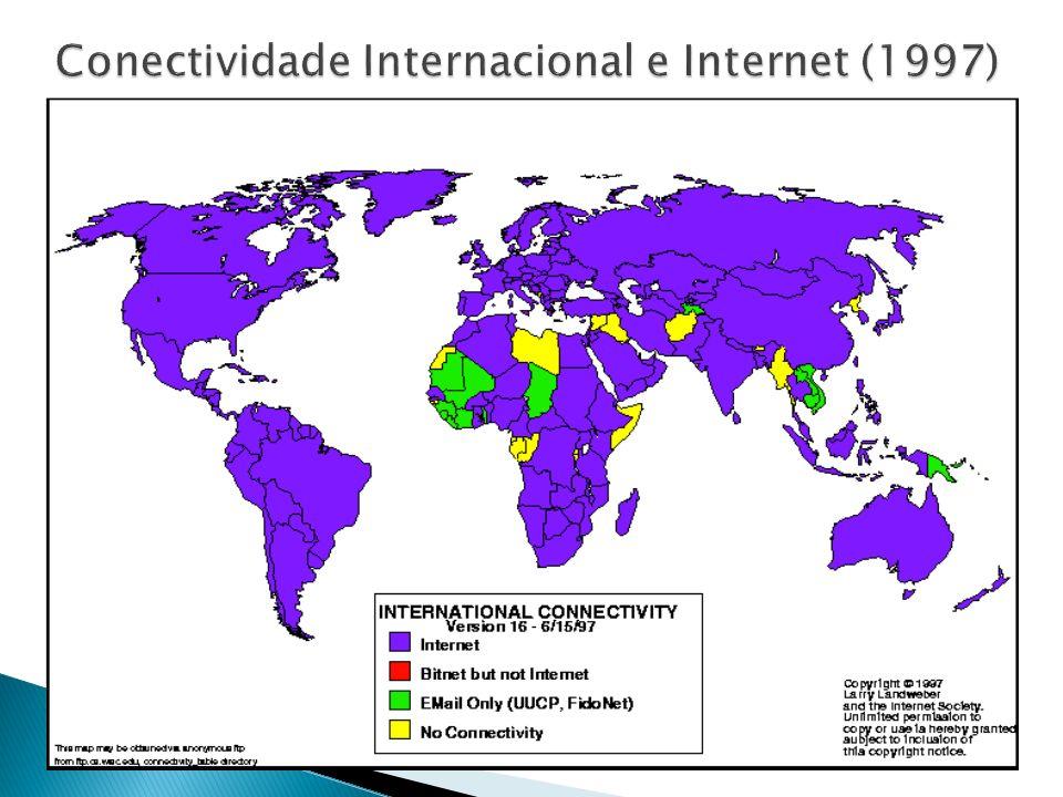 Conectividade Internacional e Internet (1997)