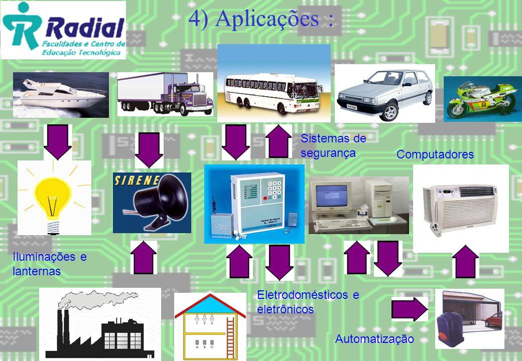 4) Aplicações : Sistemas de segurança Computadores