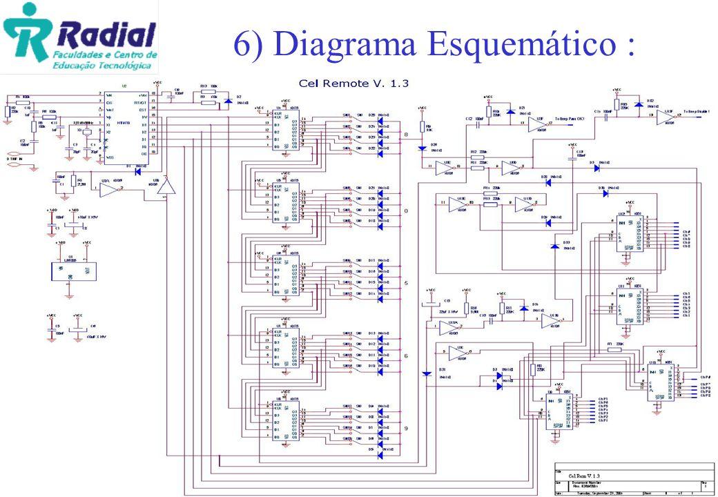 6) Diagrama Esquemático :