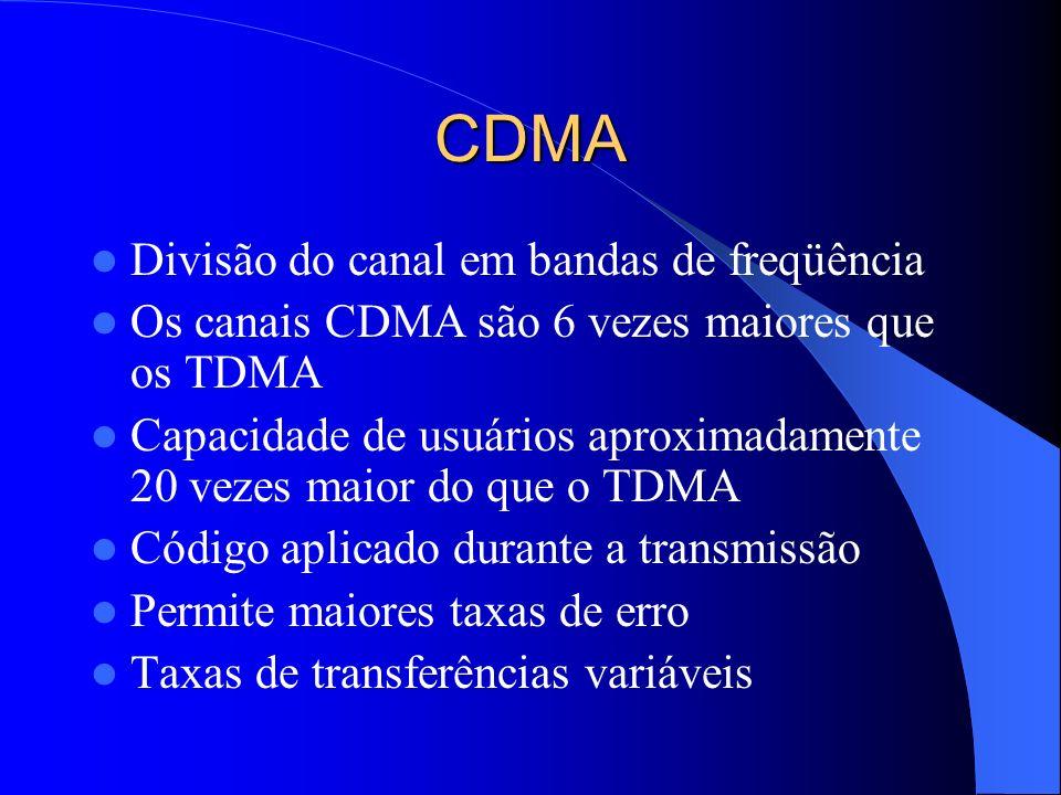 CDMA Divisão do canal em bandas de freqüência