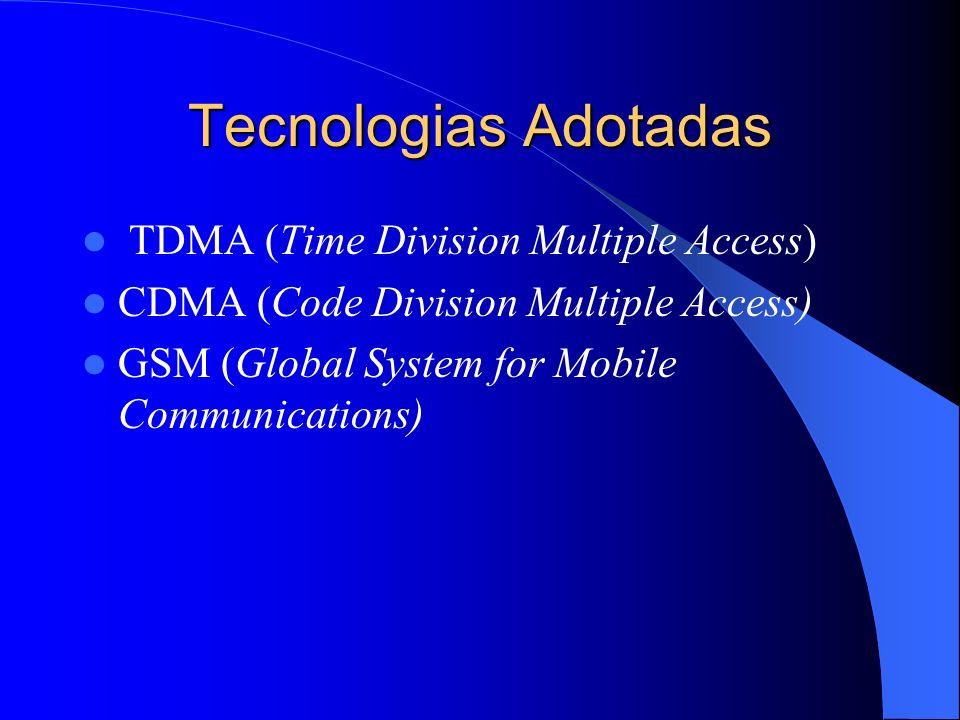 Tecnologias Adotadas TDMA (Time Division Multiple Access)