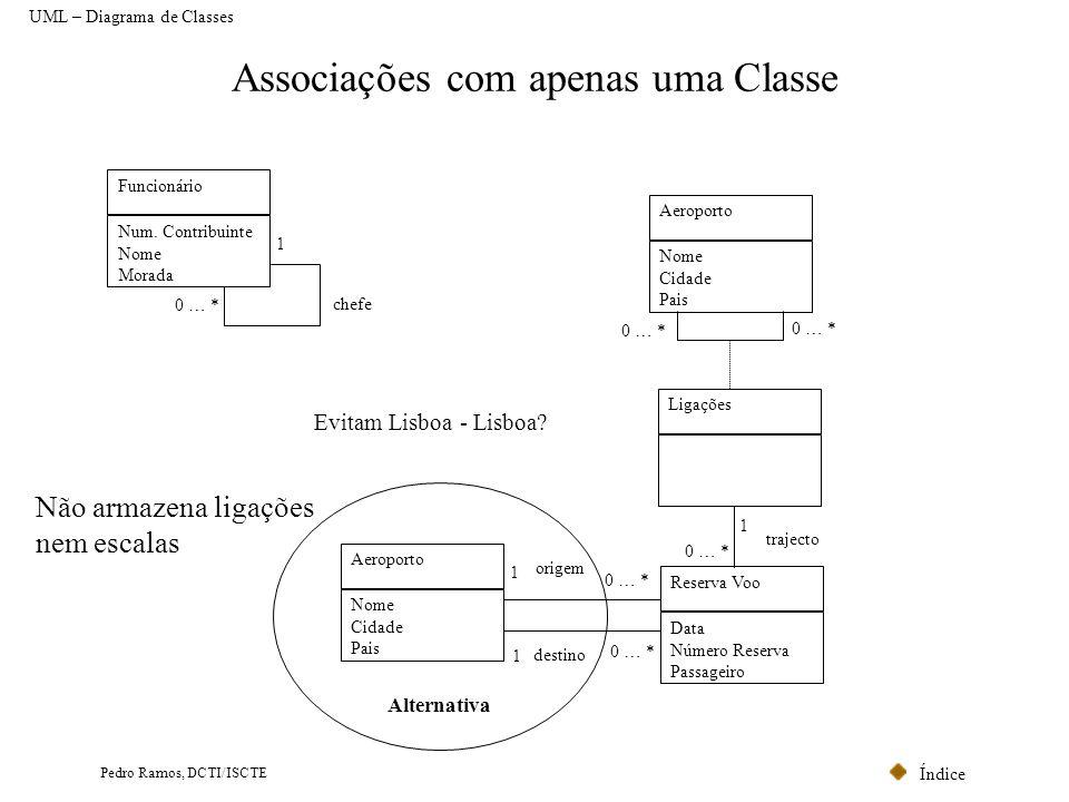 Associações com apenas uma Classe