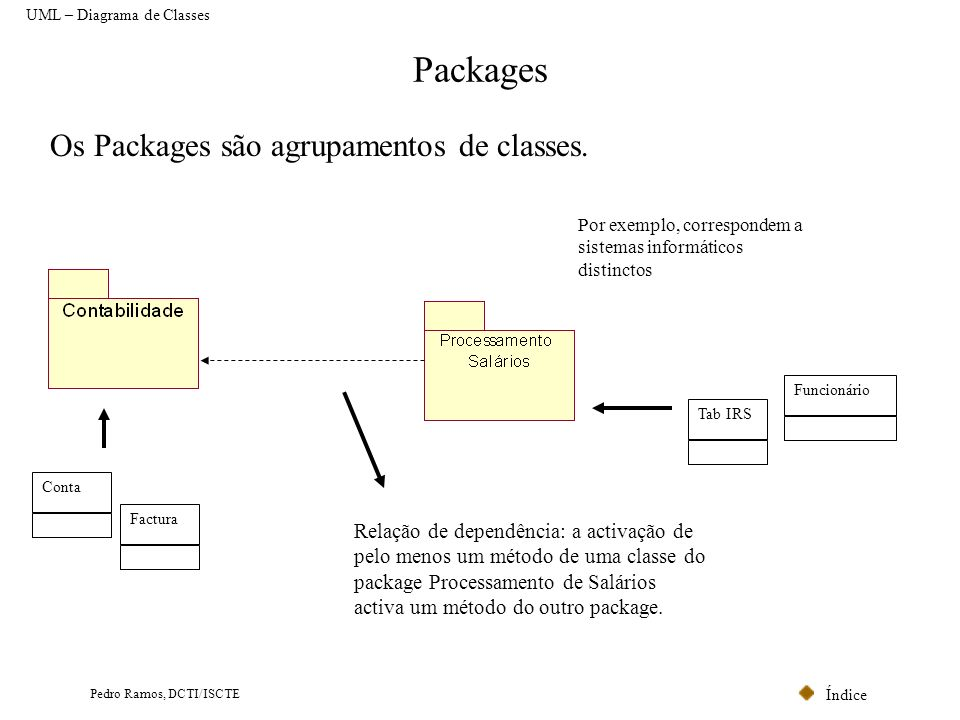 Packages Os Packages são agrupamentos de classes.