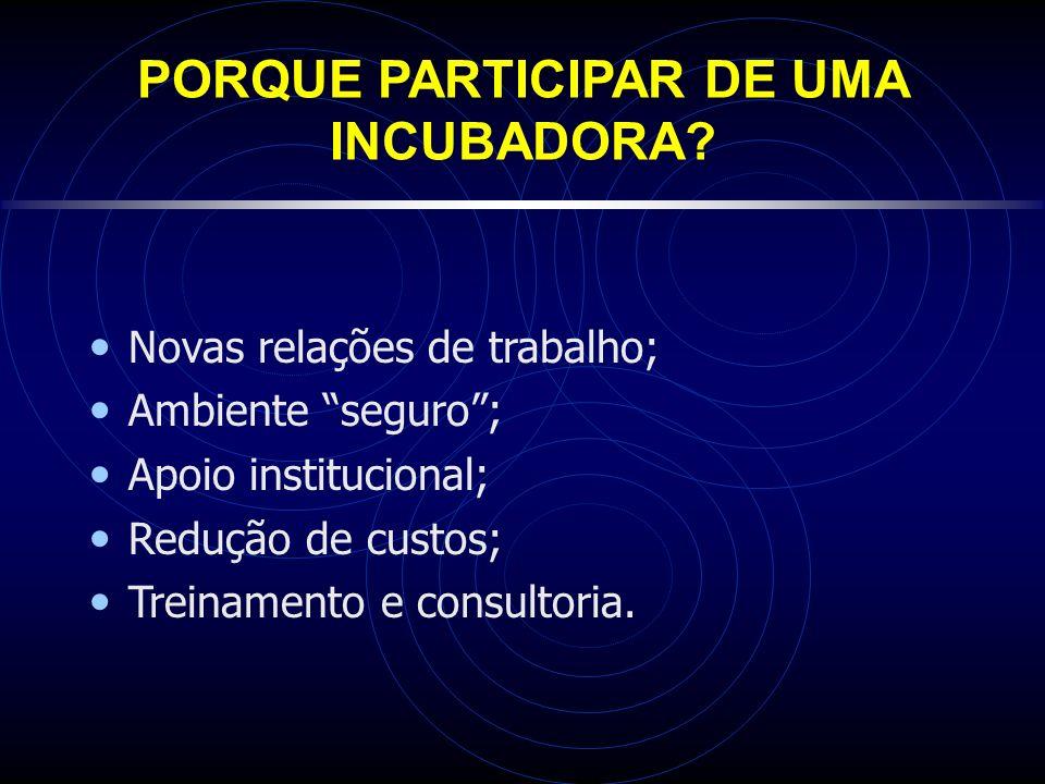 PORQUE PARTICIPAR DE UMA INCUBADORA