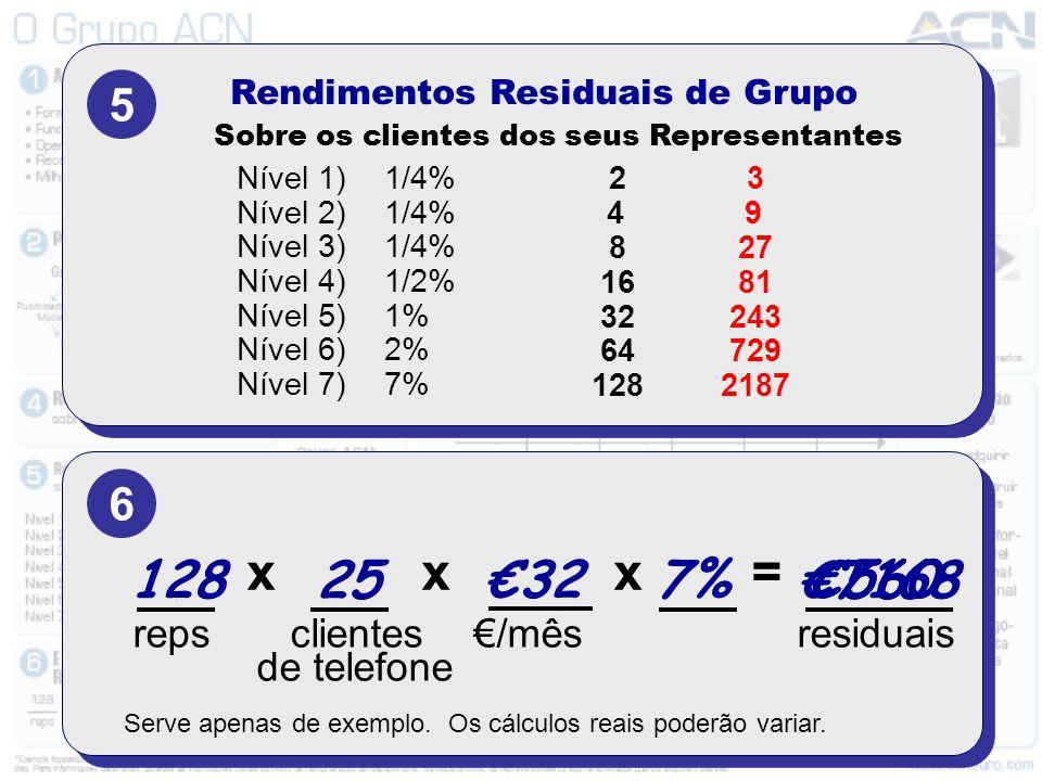 5 Rendimentos Residuais de Grupo. Sobre os clientes dos seus Representantes. Nível 1) Nível 2) Nível 3)