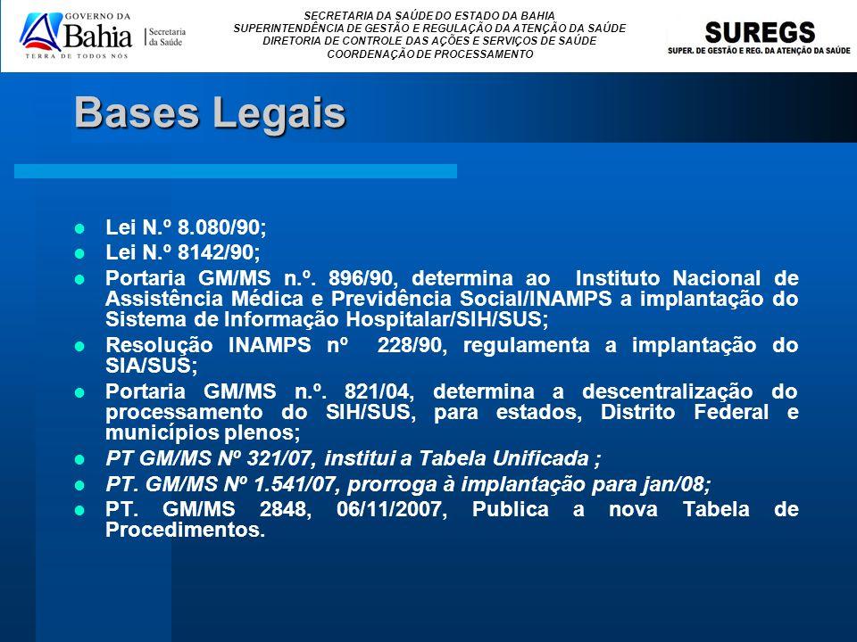 Bases Legais Lei N.º 8.080/90; Lei N.º 8142/90;