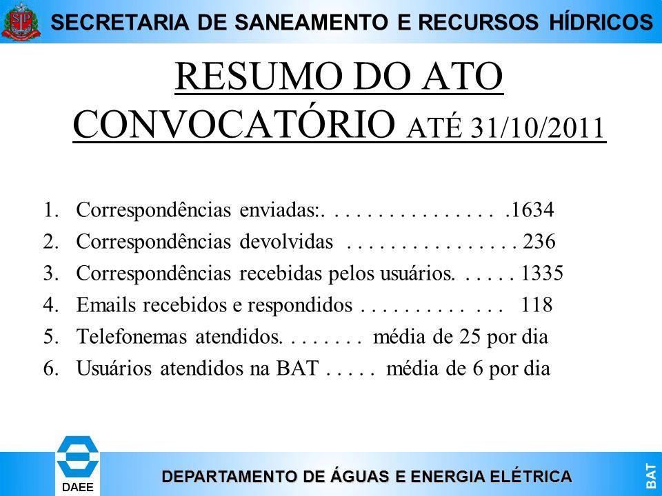 RESUMO DO ATO CONVOCATÓRIO ATÉ 31/10/2011