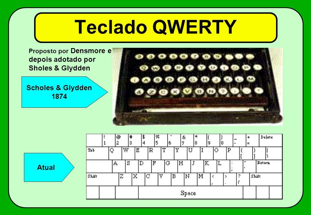 Teclado QWERTY Scholes & Glydden 1874 Atual