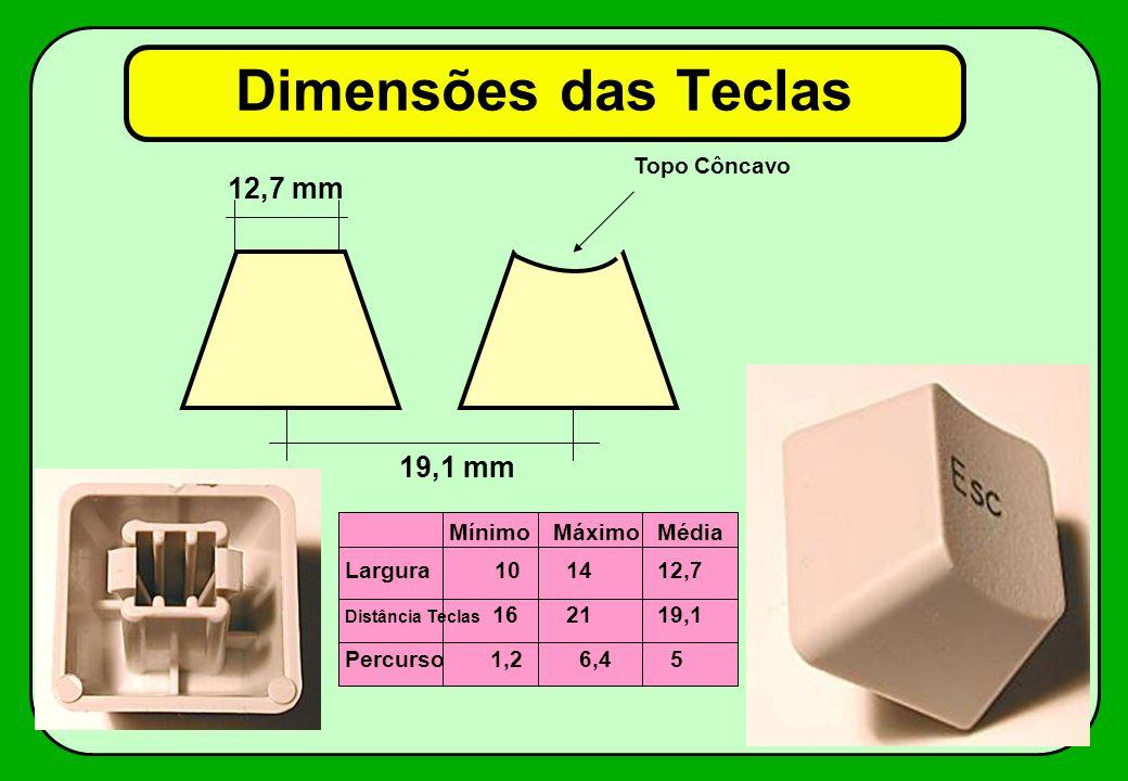Dimensões das Teclas 12,7 mm 19,1 mm Topo Côncavo Mínimo Máximo Média