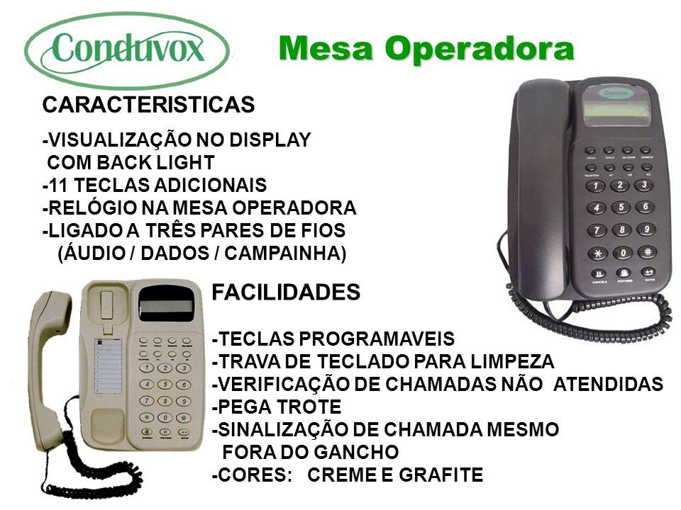 Mesa Operadora CARACTERISTICAS FACILIDADES -VISUALIZAÇÃO NO DISPLAY