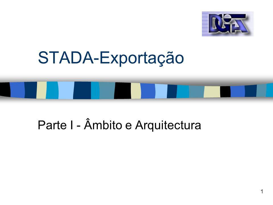 Parte I - Âmbito e Arquitectura