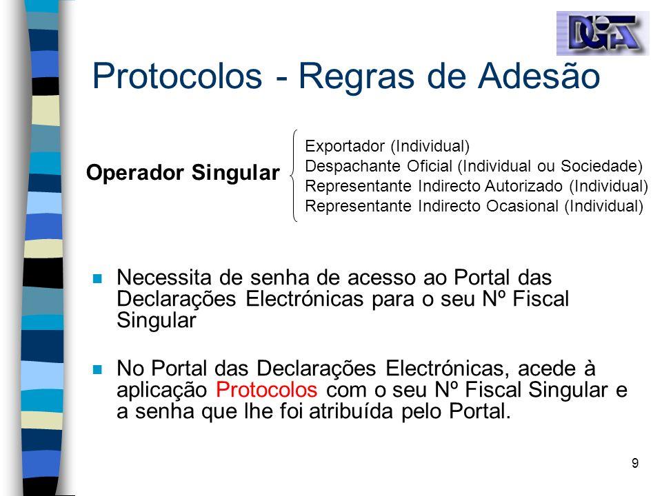 Protocolos - Regras de Adesão