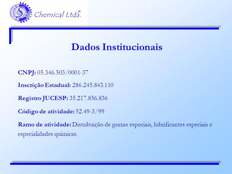 Dados Institucionais CNPJ: 05.346.503/0001-37