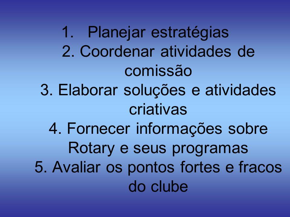 Planejar estratégias 2. Coordenar atividades de comissão 3