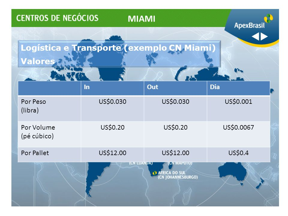 MIAMI Logística e Transporte (exemplo CN Miami) Valores In Out Dia