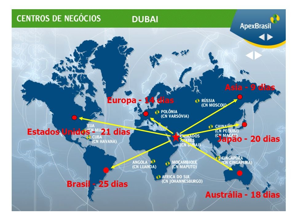 DUBAI Asia - 9 dias Europa - 14 dias Estados Unidos - 21 dias