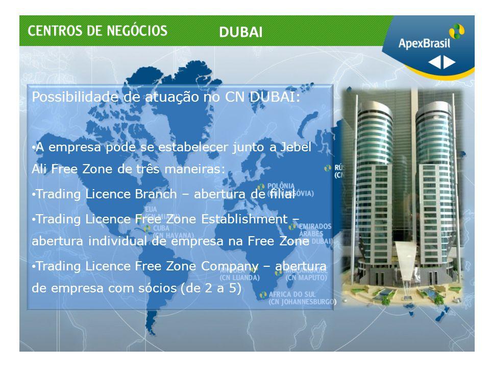 DUBAI Possibilidade de atuação no CN DUBAI: