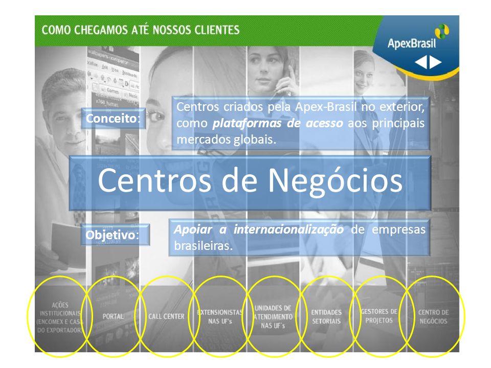 Centros criados pela Apex-Brasil no exterior, como plataformas de acesso aos principais mercados globais.