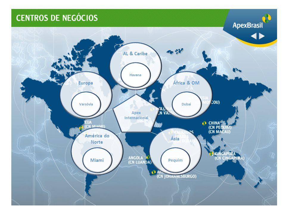 AL & Caribe Europa África & OM América do Norte Ásia Miami