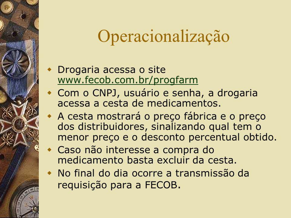 Operacionalização Drogaria acessa o site www.fecob.com.br/progfarm