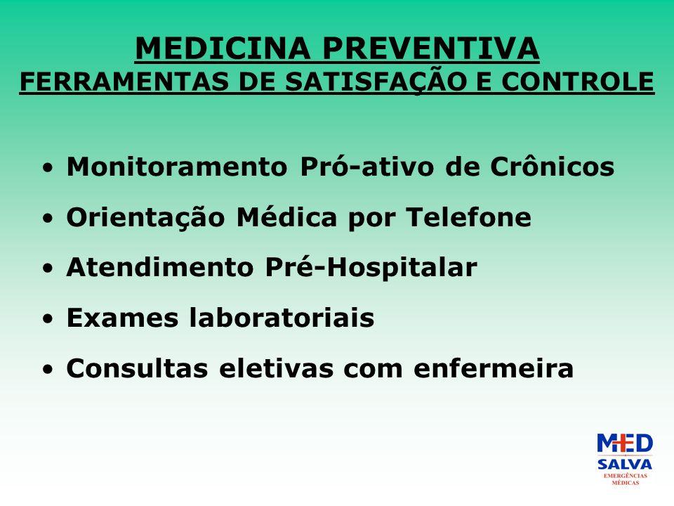 MEDICINA PREVENTIVA FERRAMENTAS DE SATISFAÇÃO E CONTROLE