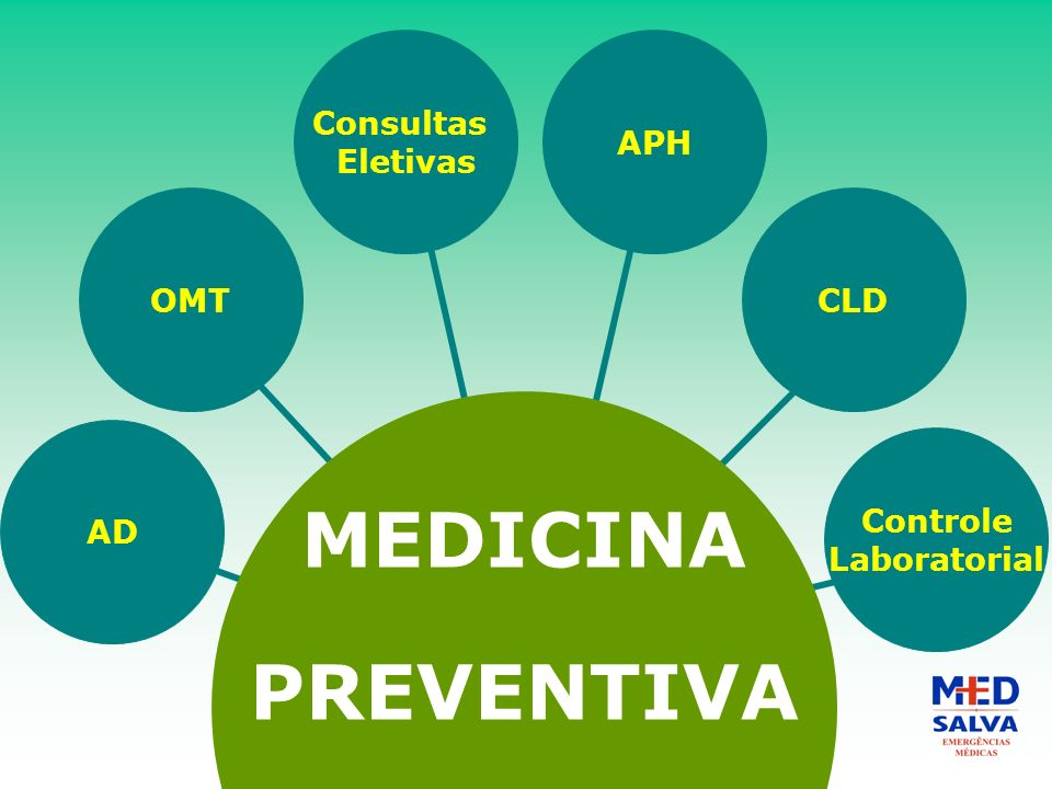 MEDICINA PREVENTIVA Consultas Eletivas APH OMT CLD AD Controle