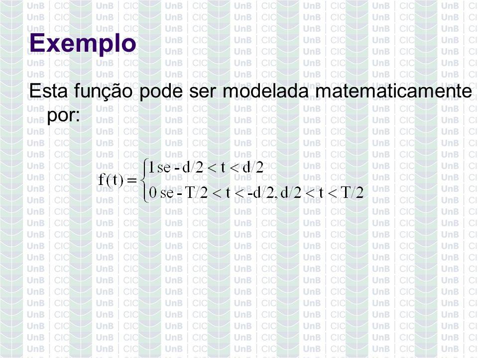 Exemplo Esta função pode ser modelada matematicamente por: