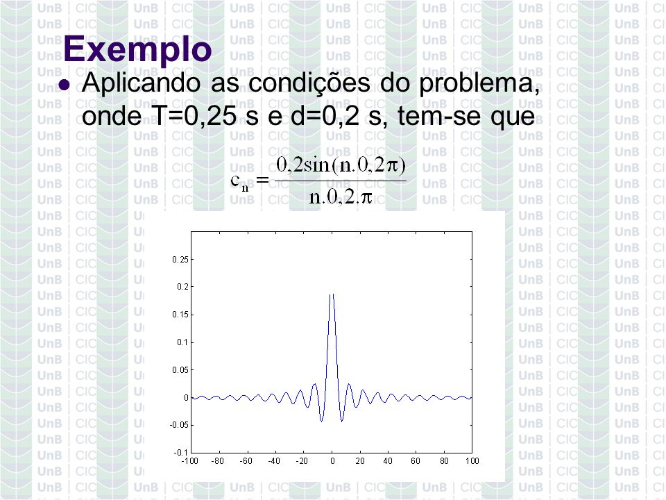 Exemplo Aplicando as condições do problema, onde T=0,25 s e d=0,2 s, tem-se que