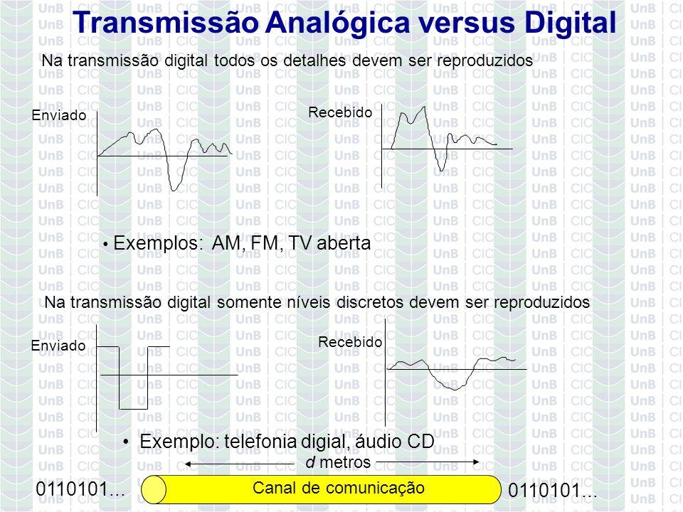 Transmissão Analógica versus Digital
