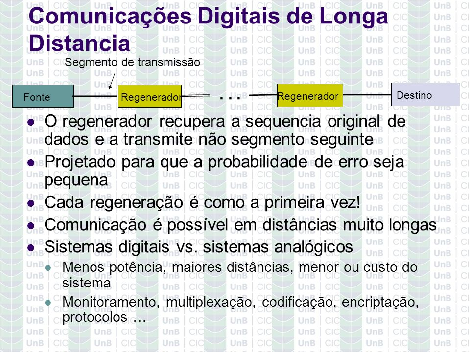 Comunicações Digitais de Longa Distancia