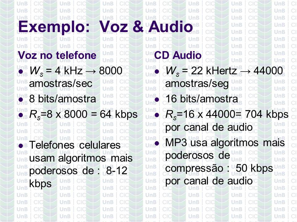Exemplo: Voz & Audio Voz no telefone Ws = 4 kHz → 8000 amostras/sec