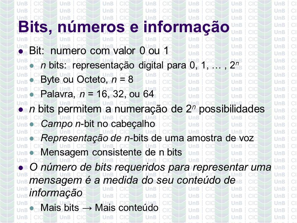 Bits, números e informação