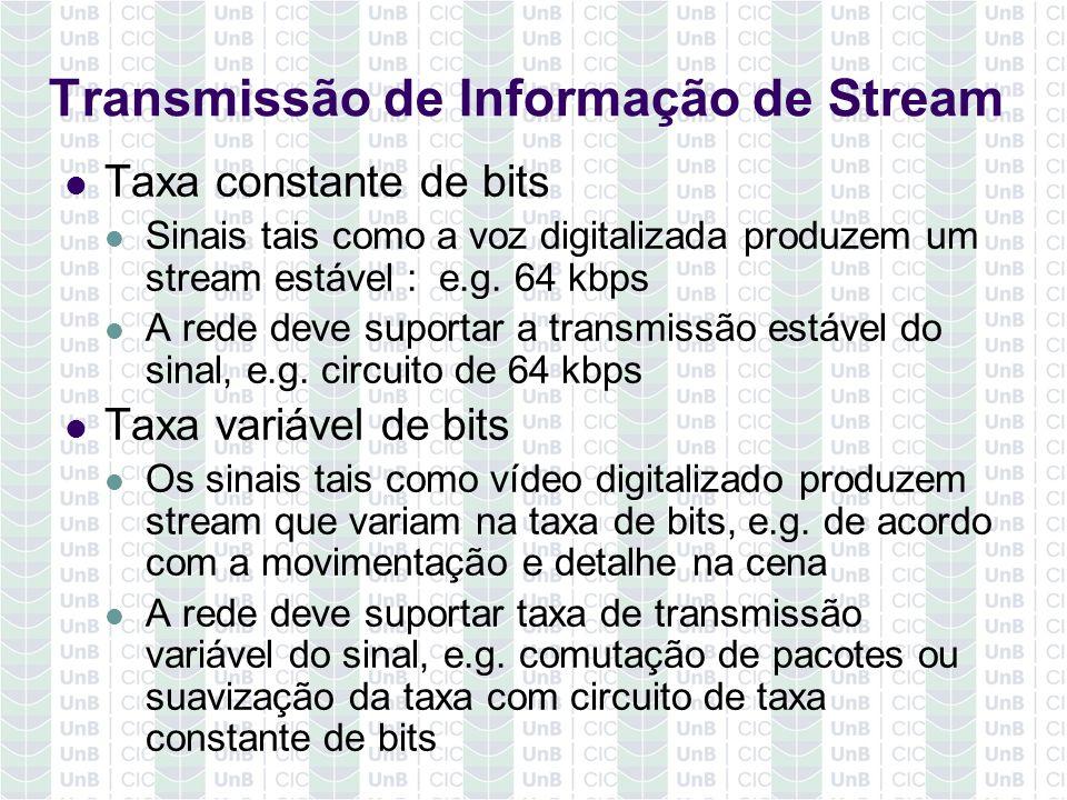 Transmissão de Informação de Stream