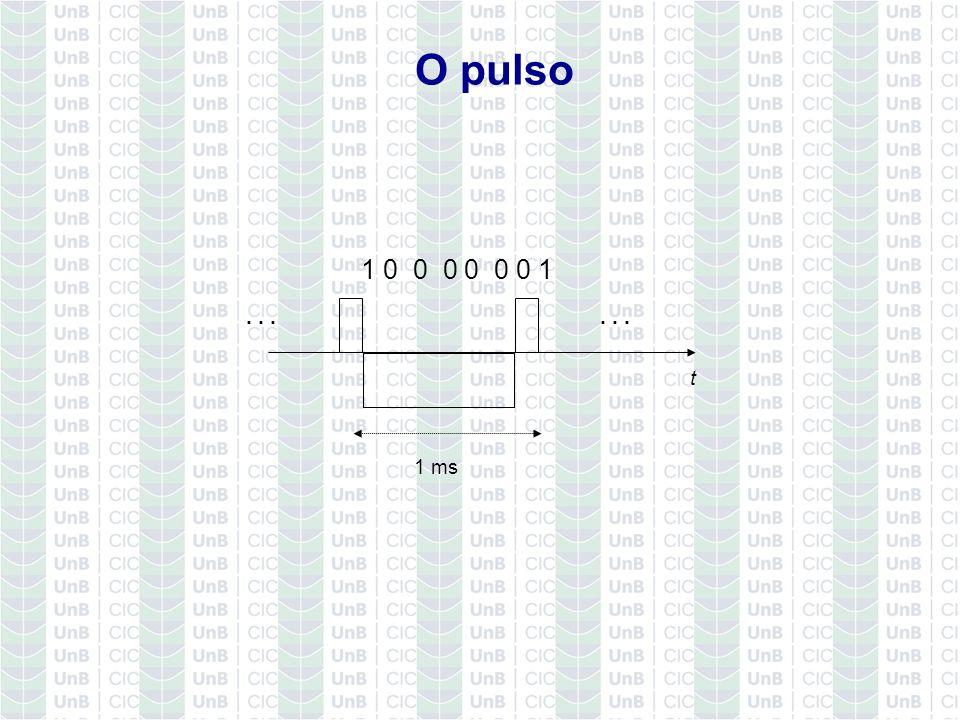 O pulso 1 0 0 0 0 0 0 1 . . . t 1 ms