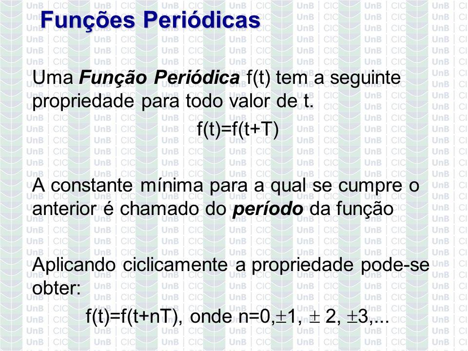 f(t)=f(t+nT), onde n=0,1,  2, 3,...