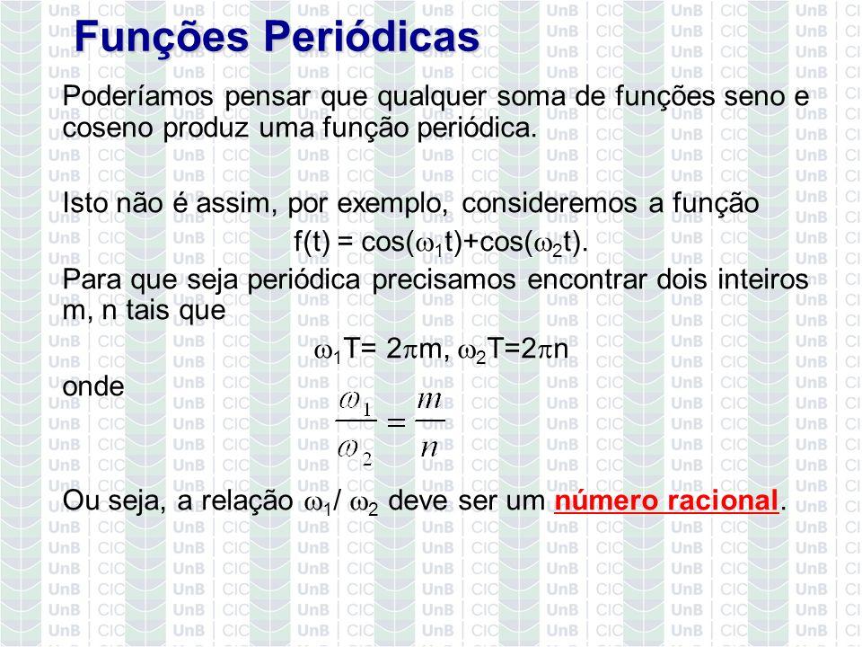 f(t) = cos(w1t)+cos(w2t).