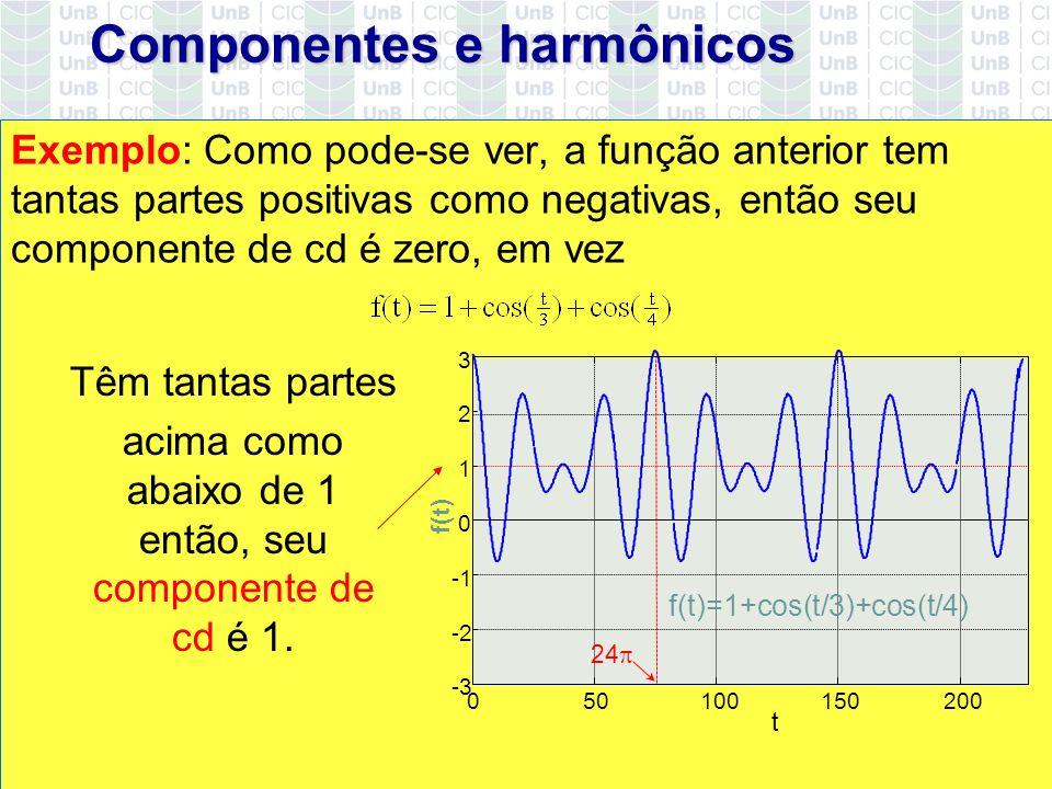 Componentes e harmônicos