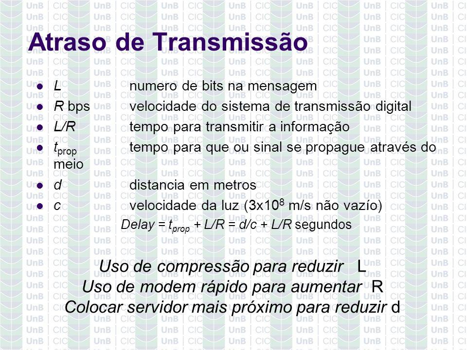Atraso de Transmissão Uso de compressão para reduzir L