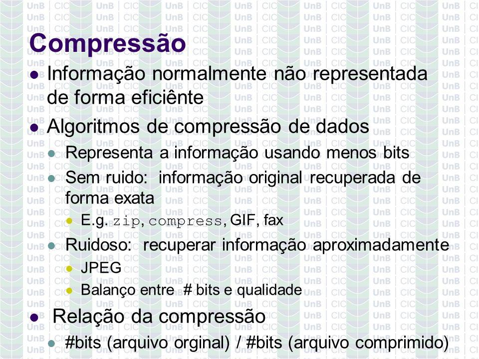 Compressão Informação normalmente não representada de forma eficiênte