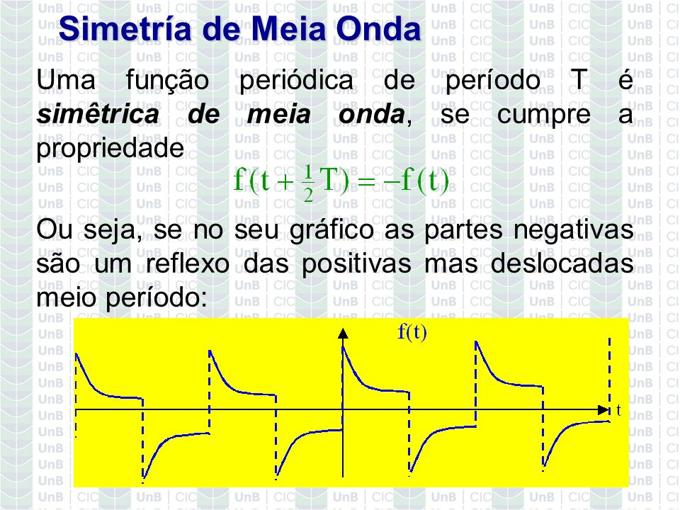 Simetría de Meia Onda Uma função periódica de período T é simêtrica de meia onda, se cumpre a propriedade.
