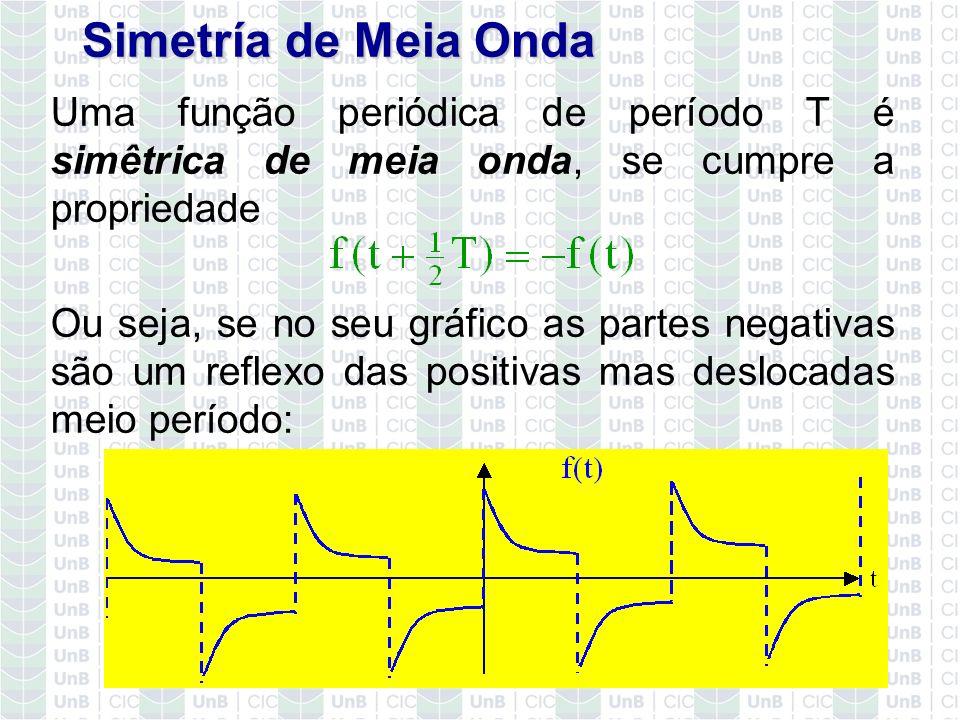 Simetría de Meia OndaUma função periódica de período T é simêtrica de meia onda, se cumpre a propriedade.