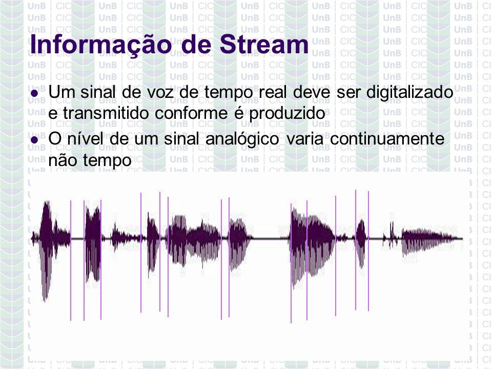 Informação de Stream Um sinal de voz de tempo real deve ser digitalizado e transmitido conforme é produzido.