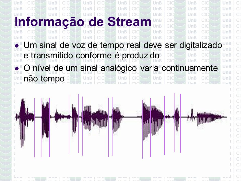 Informação de StreamUm sinal de voz de tempo real deve ser digitalizado e transmitido conforme é produzido.