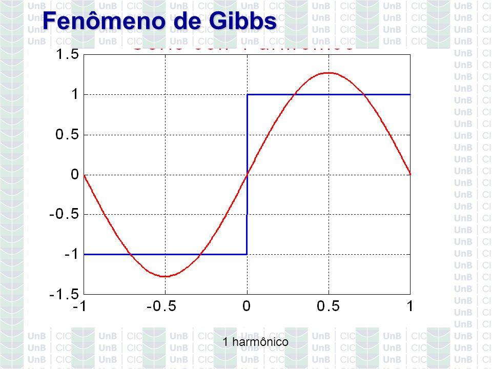 Fenômeno de Gibbs 1 harmônico